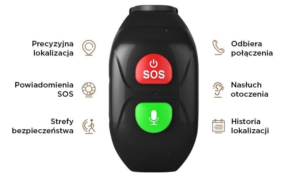 Zdjęcie czarnej opaski SOS BS.02 z wypisanymi najważniejszymi funkcjami w postaci ikon, takimi jak lokalizacja, powiadomienia SOS, strefy bezpieczeństwa, odbieranie połączeń, nasłuch i historia lokalizacji